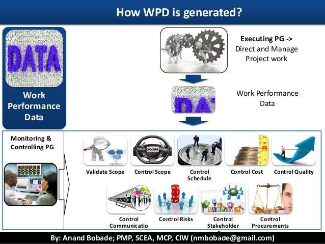 PMP Key Exam Concepts WPD, WPI & WPR
