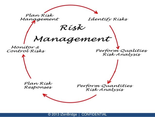 risk management response plan The purpose of the quality and risk management plan is to describe how quality  assurance  contacted to discuss the issue and define response strategies.