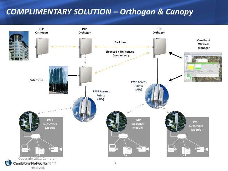 ... Cambium Networks 2; 3.  sc 1 st  SlideShare & Pmp450 8giugno2012 Bologna Cambium Networks
