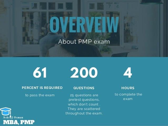 PMP PMBOK 6th Slide 3