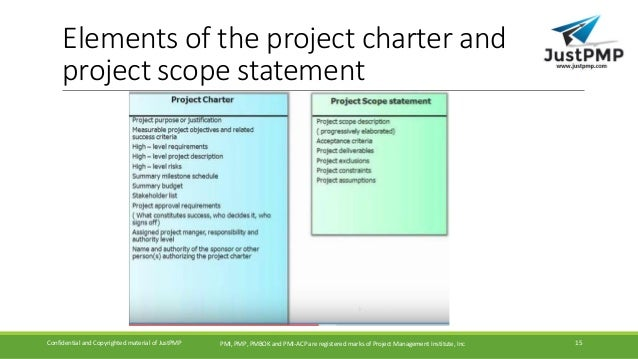 project charter scope management project planning Scope management is the set of processes which ensures that the requirements of the customer are captured in a specification of work that ensures the delivery of the project's deliverables, that all the project work is done, and that only the work required to complete the project is done in other words, scope management makes sure that the project.