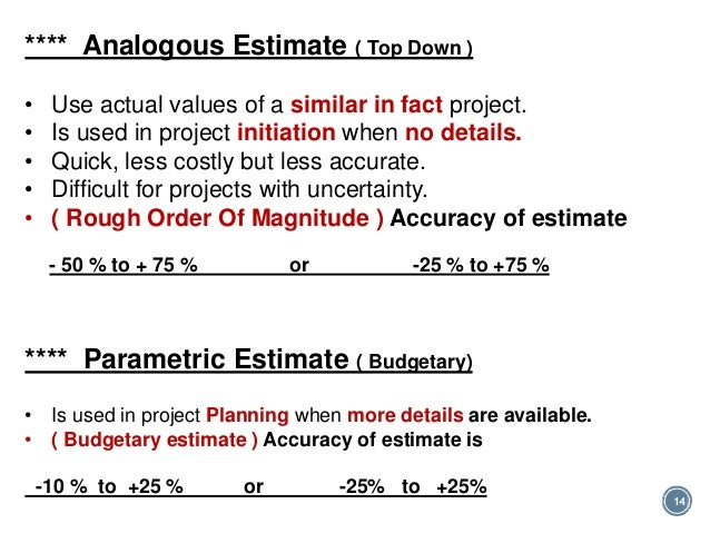 Pmp cost chapter 7 contingencies 14 pronofoot35fo Gallery