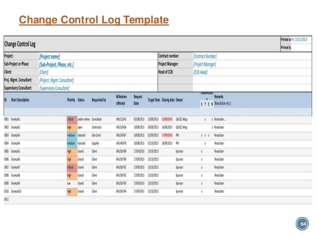 Change Log Template Change Control Log Template Pmp Integration