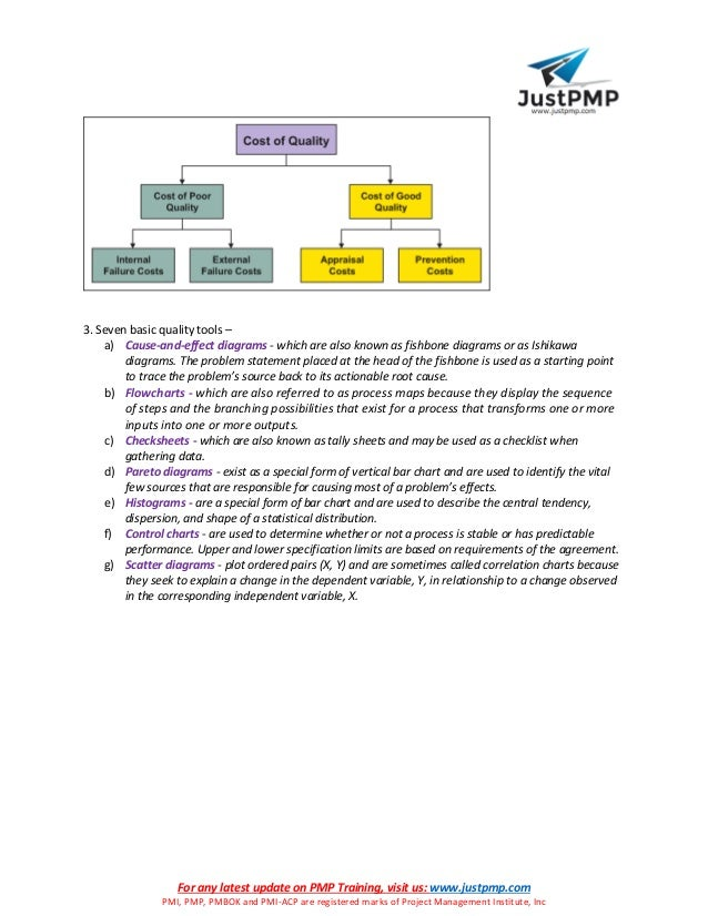 core 1 summary based on syllabus Graphic organizers for common core standards-based useful as you implement the common core standards into your current curriculum a summary of the.