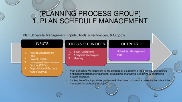 PMBOK 5th Edition - Chapter 6 PROJECT TIME MANAGEMENT Summary