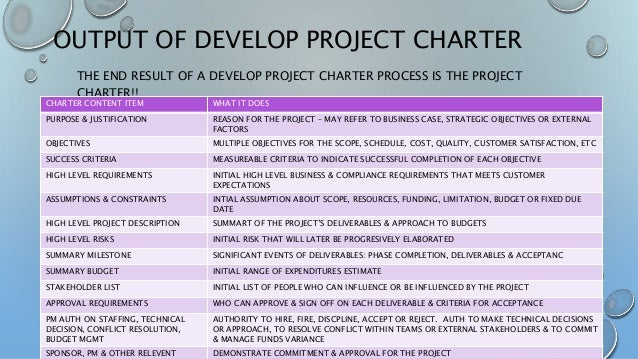 project charter template ppt