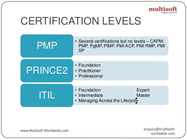 pmp or prince2 or itil  which certification is right for you pmp exam prep rita mulcahy pmp exam prep rita mulcahy 8th edition pdf