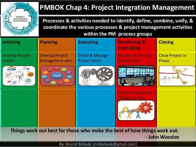 pmp 47 processes chart: Pmp 47 process definitions