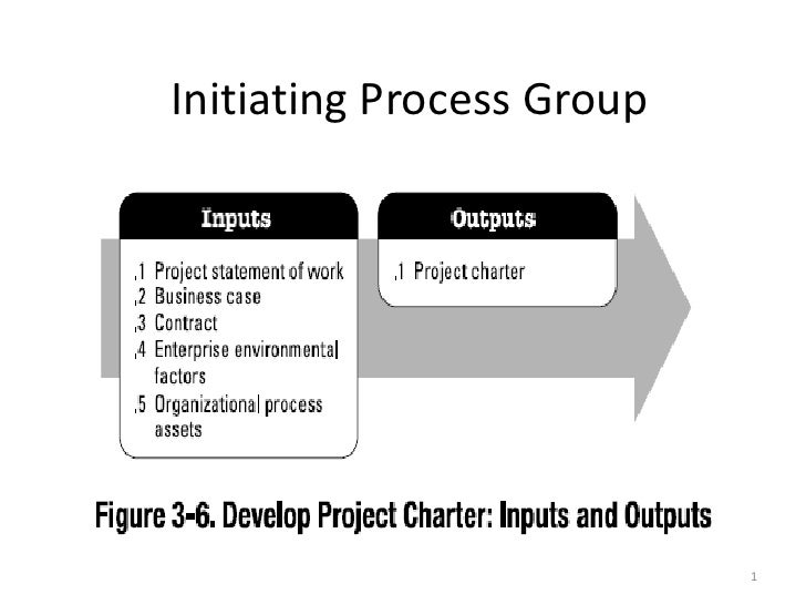 Initiating Process Group<br />1<br />