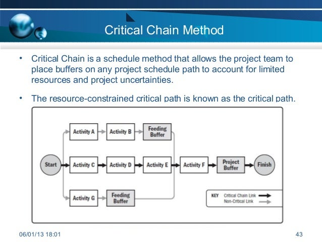 project management and critical path