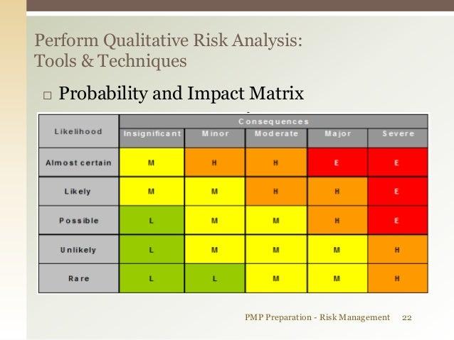 probability statement
