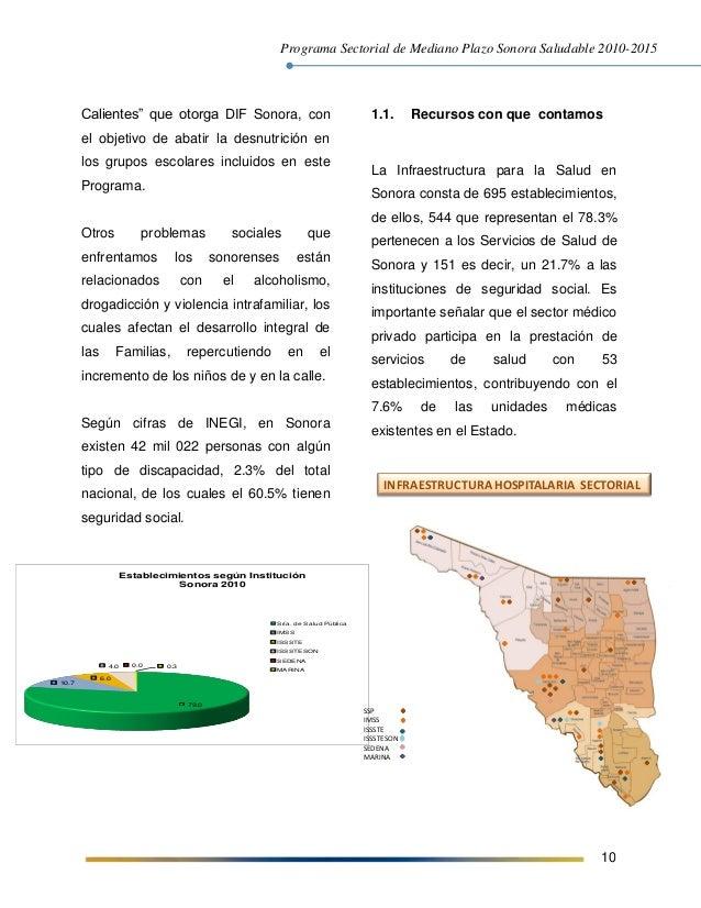 """Programa Sectorial de Mediano Plazo Sonora Saludable 2010-2015 10 Calientes"""" que otorga DIF Sonora, con el objetivo de aba..."""