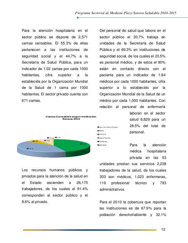 Programa Sectorial de Mediano Plazo Sonora Saludable 2010-2015 12 Para la atención hospitalaria en el sector público se di...