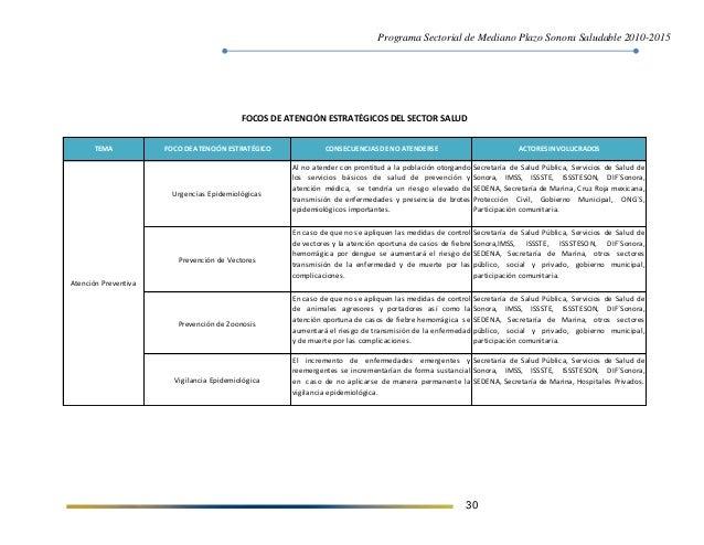 Programa Sectorial de Mediano Plazo Sonora Saludable 2010-2015 30 TEMA FOCO DE ATENCIÓN ESTRATÉGICO CONSECUENCIAS DE NO AT...