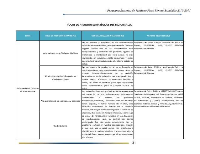 Programa Sectorial de Mediano Plazo Sonora Saludable 2010-2015 31 TEMA FOCO DE ATENCIÓN ESTRATÉGICO CONSECUENCIAS DE NO AT...