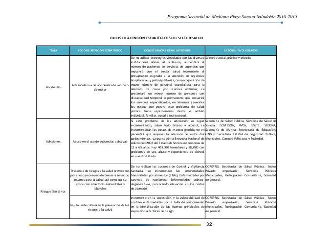 Programa Sectorial de Mediano Plazo Sonora Saludable 2010-2015 32 TEMA FOCO DE ATENCIÓN ESTRATÉGICO CONSECUENCIAS DE NO AT...