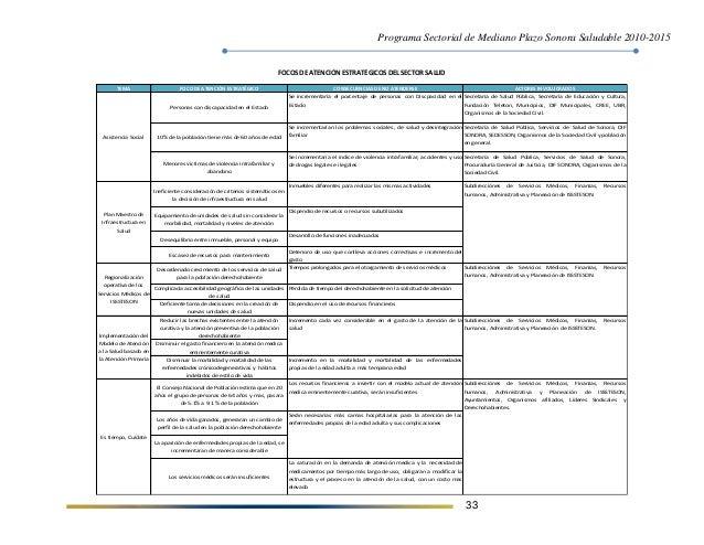Programa Sectorial de Mediano Plazo Sonora Saludable 2010-2015 33 TEMA FOCO DE ATENCIÓN ESTRATÉGICO CONSECUENCIAS DE NO AT...