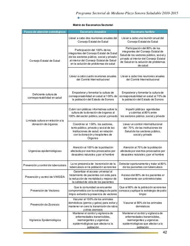 Programa Sectorial de Mediano Plazo Sonora Saludable 2010-2015 42 Matriz de Escenarios Sectorial Focos de atención estraté...