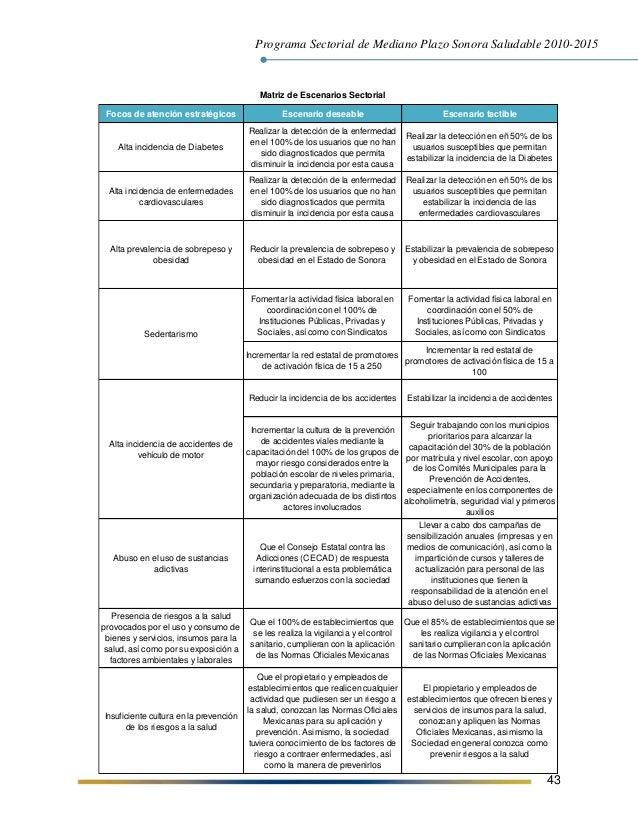 Programa Sectorial de Mediano Plazo Sonora Saludable 2010-2015 43 Matriz de Escenarios Sectorial Focos de atención estraté...