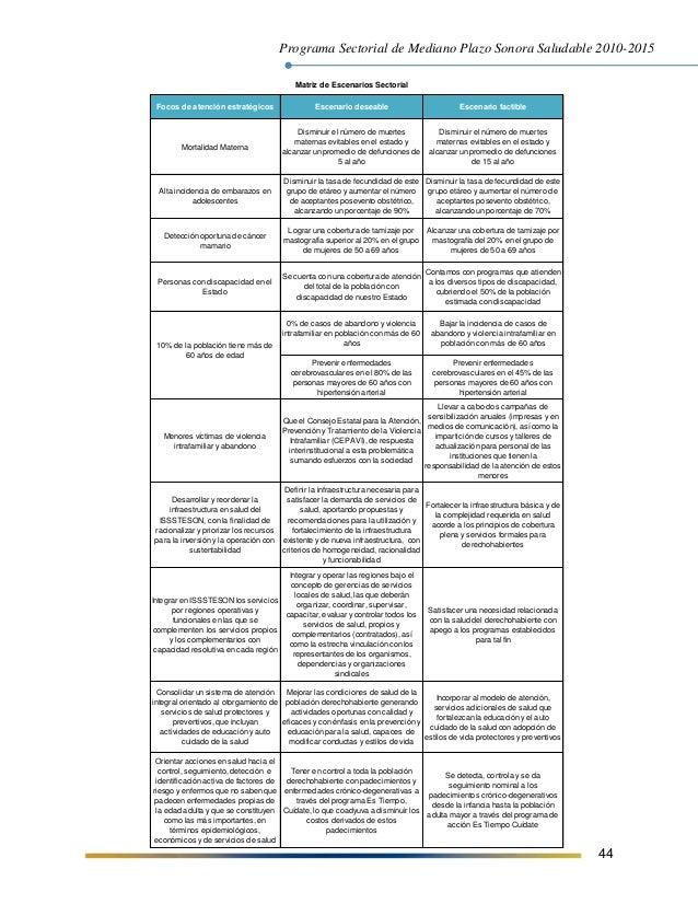 Programa Sectorial de Mediano Plazo Sonora Saludable 2010-2015 44 Matriz de Escenarios Sectorial Focos de atención estraté...