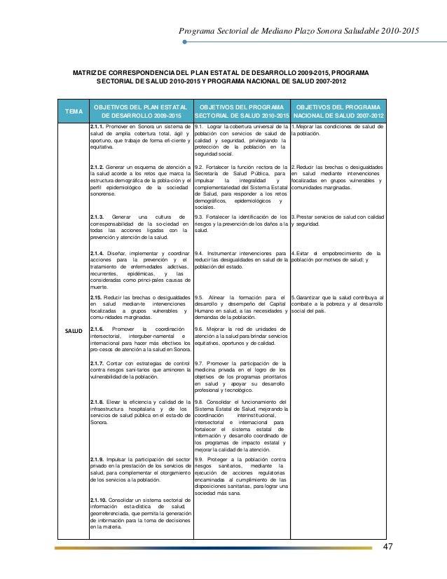Programa Sectorial de Mediano Plazo Sonora Saludable 2010-2015 47 TEMA OBJETIVOS DEL PLAN ESTATAL DE DESARROLLO 2009-2015 ...
