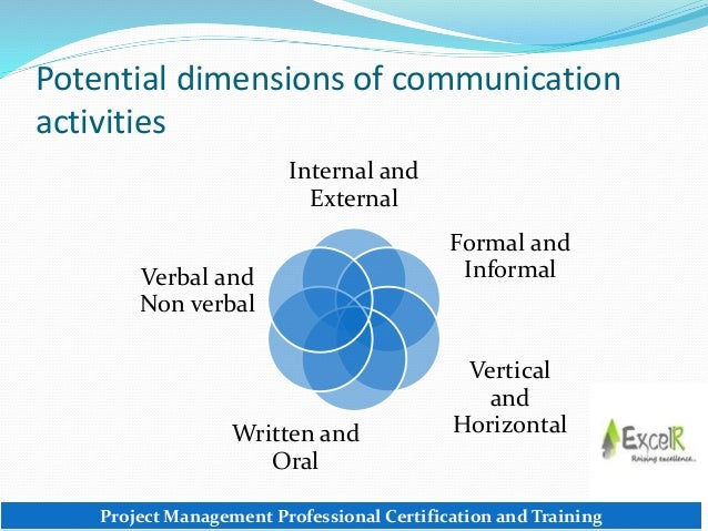 pmp training topic communications excelr solutions