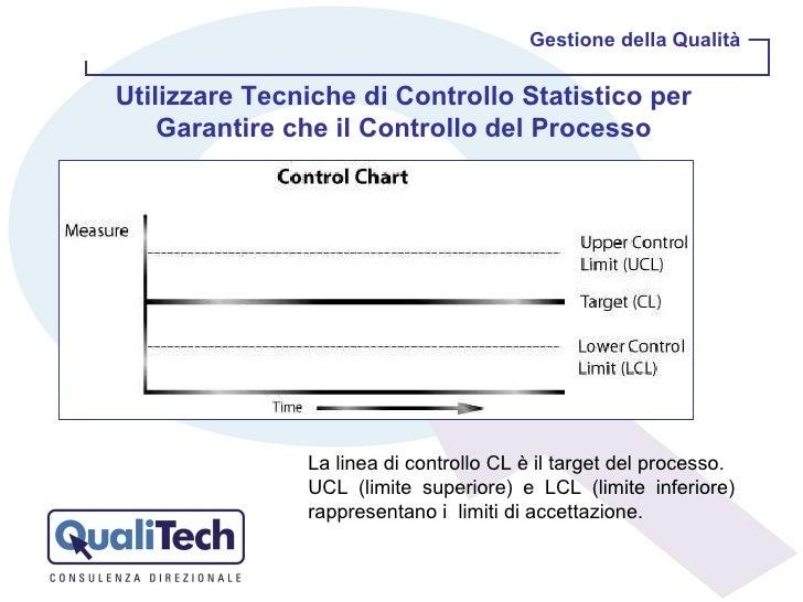 Gestione della Qualità Utilizzare Tecniche di Controllo Statistico per Garantire che il Controllo del Processo La linea di...
