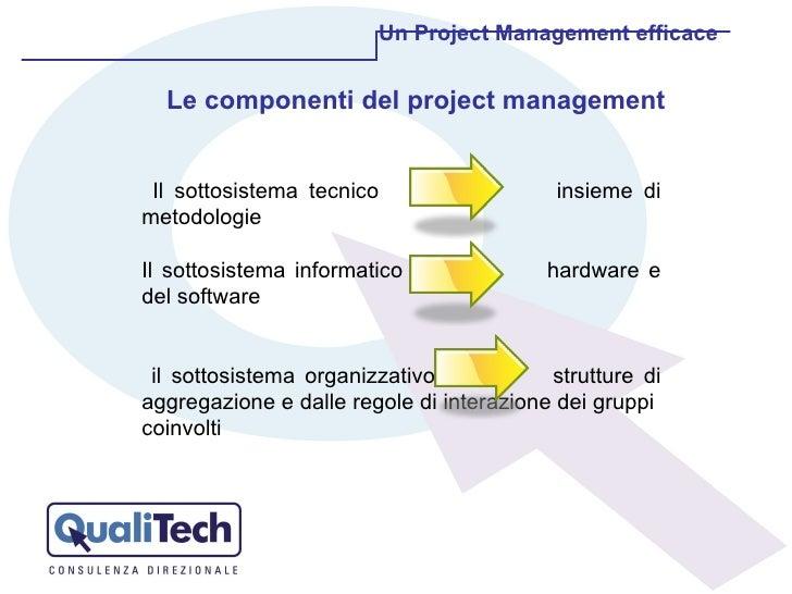 Un Project Management efficace Le componenti del project management Il sottosistema tecnico  insieme di metodologie Il sot...