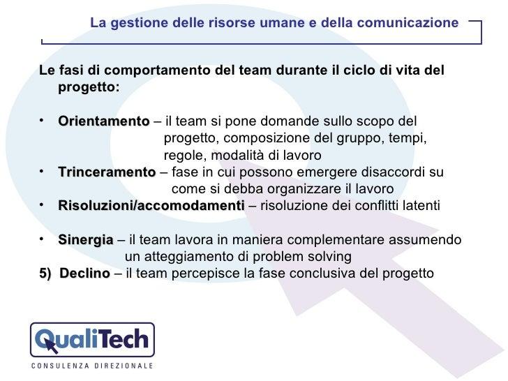 <ul><li>Le fasi di comportamento del team durante il ciclo di vita del progetto:  </li></ul><ul><li>Orientamento  – il tea...