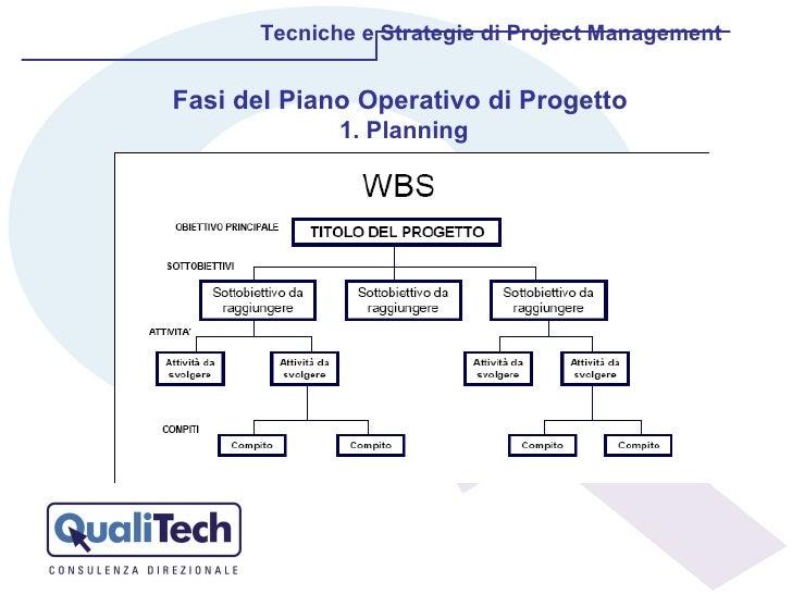 Tecniche e Strategie di Project Management Fasi del Piano Operativo di Progetto  1. Planning