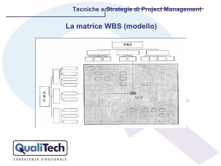 Tecniche e Strategie di Project Management La matrice WBS (modello)