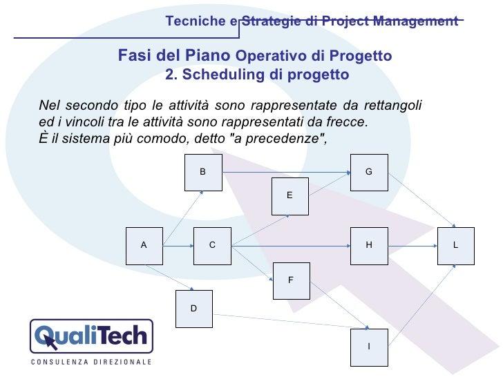 Nel secondo tipo le attività sono rappresentate da rettangoli ed i vincoli tra le attività sono rappresentati da frecce.  ...
