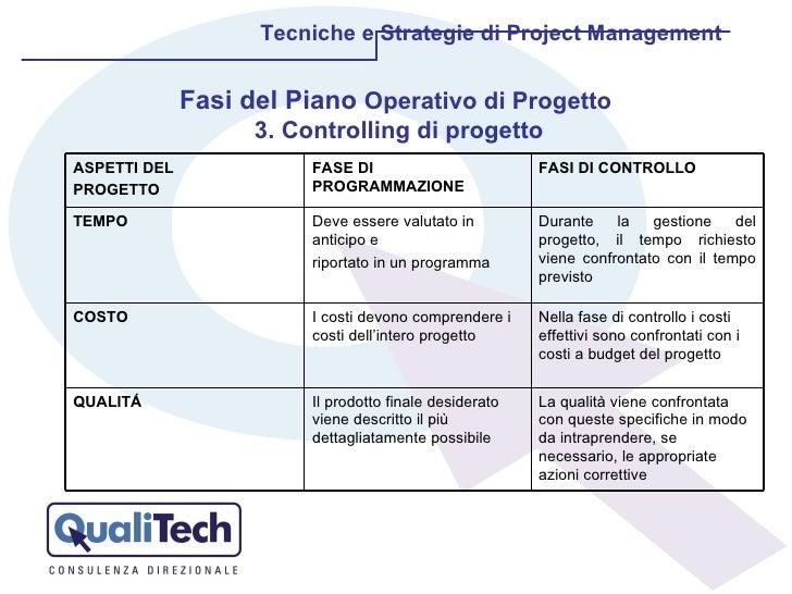 Tecniche e Strategie di Project Management Fasi del Piano  Operativo di Progetto  3. Controlling di progetto ASPETTI DEL P...