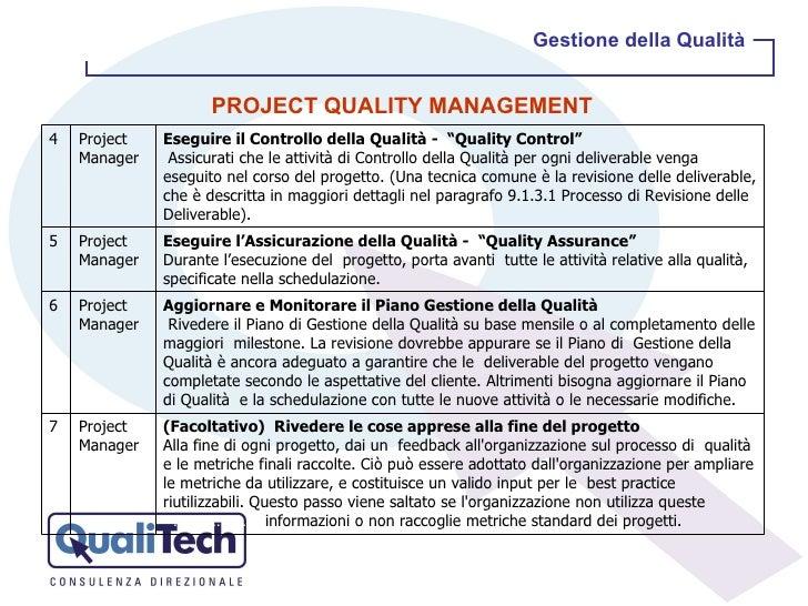 """Gestione della Qualità PROJECT QUALITY MANAGEMENT  4 Project Manager Eseguire il Controllo della Qualità - """"Quality Contr..."""