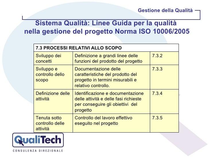 Gestione della Qualità Sistema Qualità: Linee Guida per la qualità  nella gestione del progetto Norma ISO 10006/2005 7.3 P...