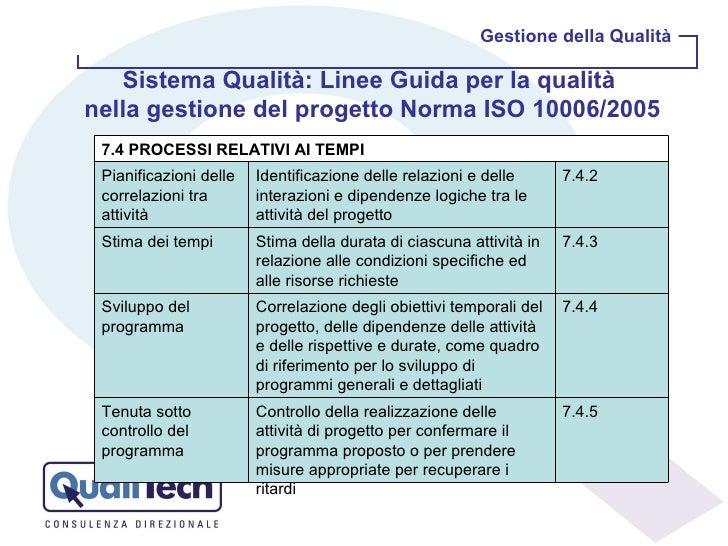 Gestione della Qualità Sistema Qualità: Linee Guida per la qualità  nella gestione del progetto Norma ISO 10006/2005 7.4 P...