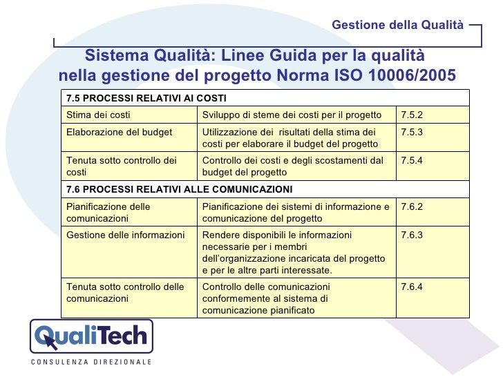 Gestione della Qualità Sistema Qualità: Linee Guida per la qualità  nella gestione del progetto Norma ISO 10006/2005 7.5 P...