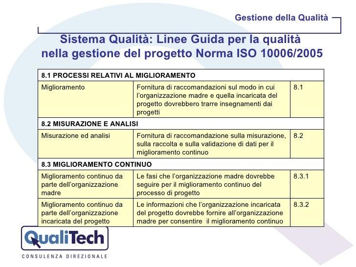 Gestione della Qualità Sistema Qualità: Linee Guida per la qualità  nella gestione del progetto Norma ISO 10006/2005 8.1 P...