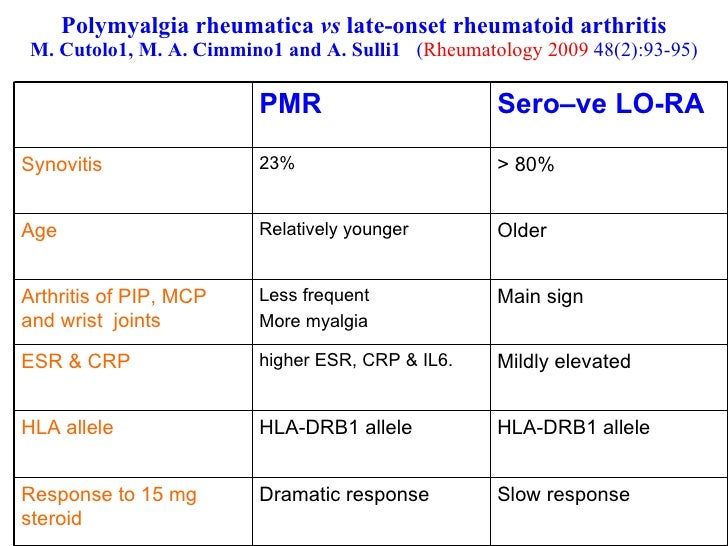 reumatisk polymyalgi