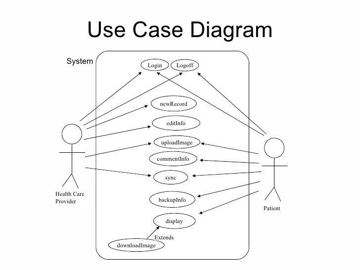 Schematic Symbols Chart Wiring Diagramsrhopairco: Schematic Symbols Chart Pltw At Gmaili.net