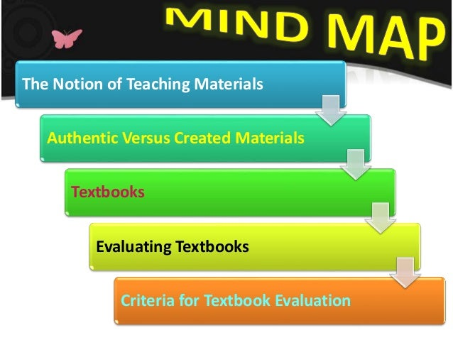 The Role Of Designing Instructional Material