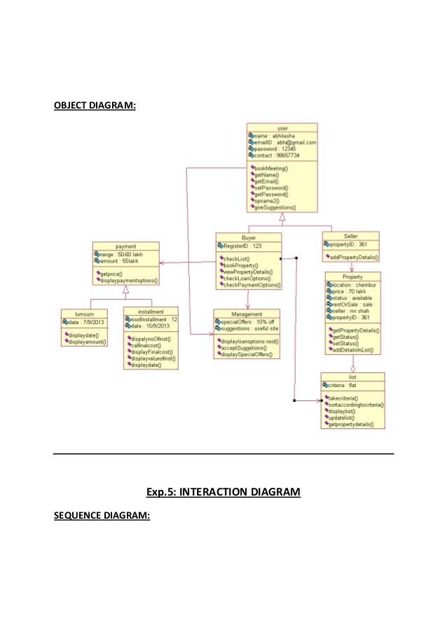 Online property management system design document