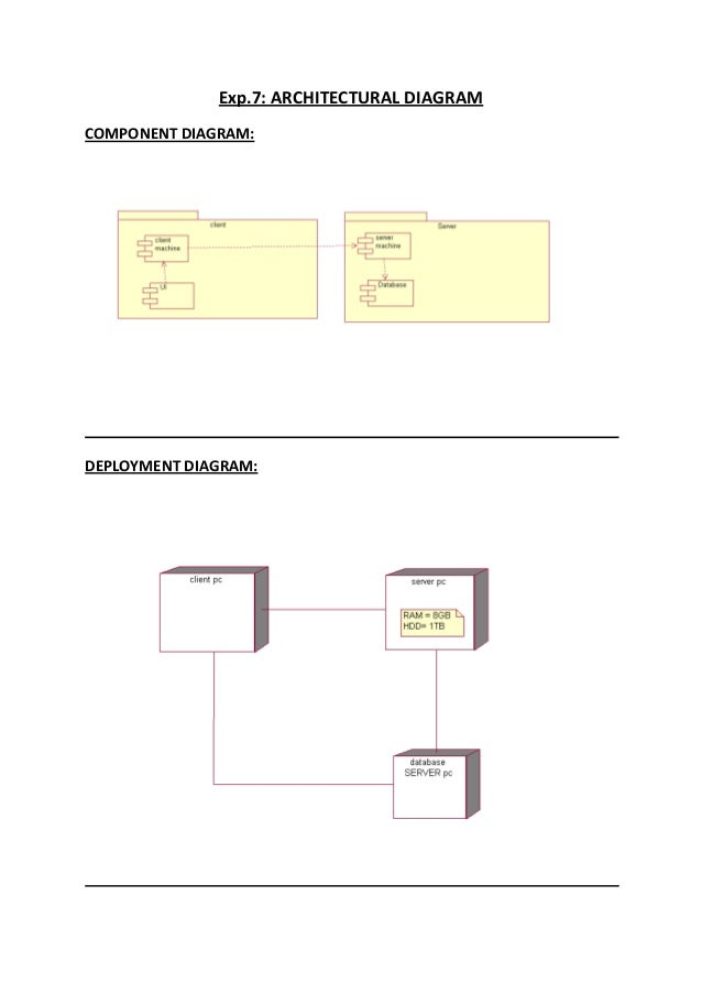 House rental system project