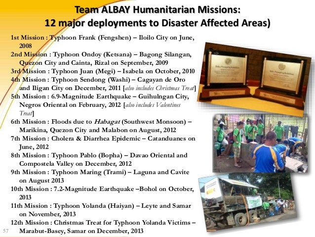 essay for typhoon habagat Below is an essay on the worst is yet to come from anti essays, your source for research papers, essays, and term paper examples this last couple of weeks the south west monsoon or hanging habagat has been spreading large amount of rainfalls and strong winds.