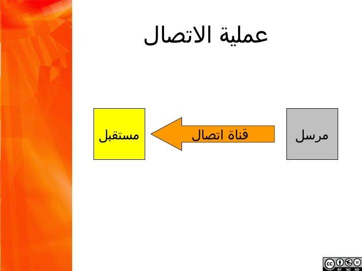 عملية التصال    مستقبل       قناة اتصال   مرسل