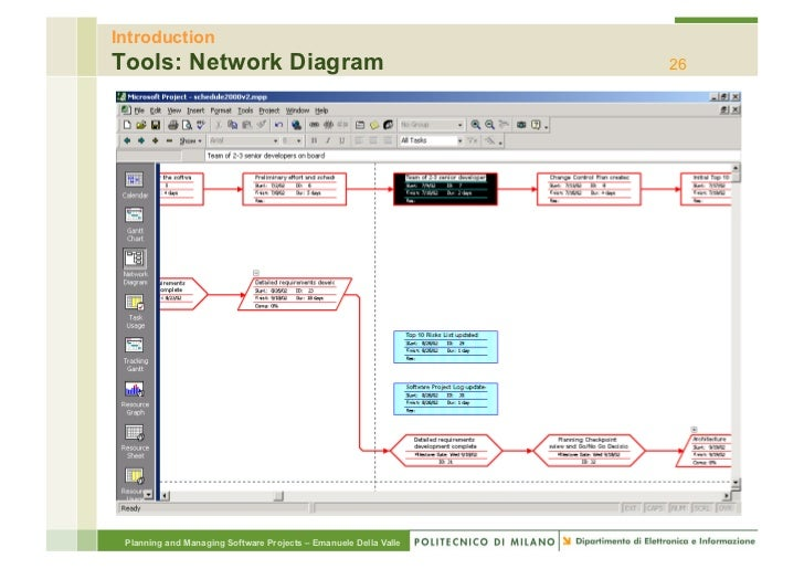 Software project management introduction and fundamentals managing software projects emanuele della valle 26 introductiontools network diagram ccuart Gallery