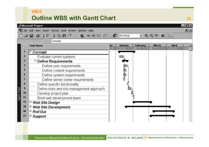 WBSOutline WBS with Gantt Chart                                      20 Planning and Managing Software Projects – Emanuele...