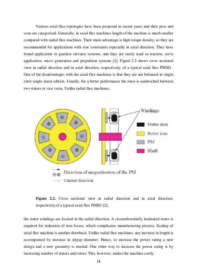 synchronous generator phd thesis 2013 The topology based on permanent magnet generator (pmsg) and diode bridge rectifier is frequently used in small wind energy conversion system since it is robust and [6]: m lopez, contribution a l'optimisation d'un systeme de conversion eolien pour une unite de production isolée, phd thesis, université paris sud [7.