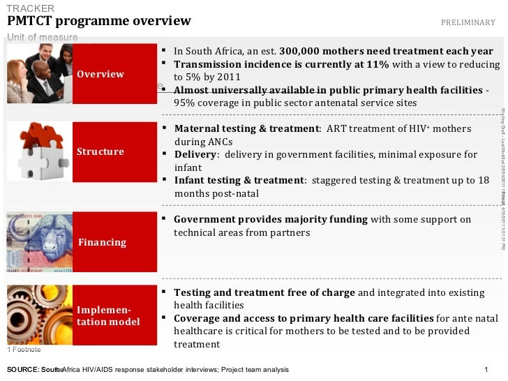 PMTCT programme overview   SOURCE: South Africa HIV/AIDS response stakeholder interviews; Project team analysis PRELIMINAR...
