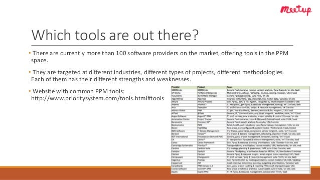 Which tools are out there? • There are currently more than 100 software providers on the market, offering tools in the PPM...